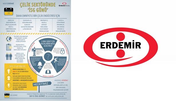"""Erdemir grubu, Dünya çelik birliği'nin """"İSG GÜNÜ """" uygulamasına destek veriyor"""