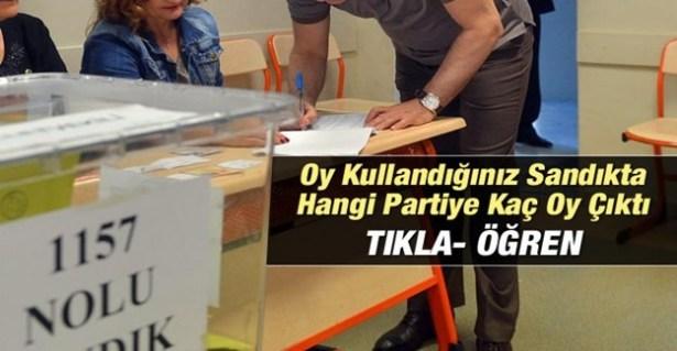 Oy Kullandığınız Sandıktaki Sonucu Görmek İçin TIKLAYIN