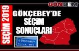 Gökçebey'de 31 Mart Yerel Seçimi'ni kazanan isim belli oldu..İşte, oy oranları…