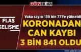 Türkiye'de koronavirüsten can kaybı 3 bin 841'e yükseldi