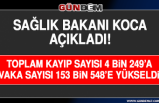 Türkiye'de koronavirüsten 27 can kaybı daha...