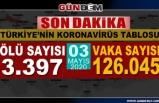 Türkiye'de koronavirüsten can kaybı 3 bin 397 oldu...