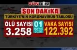 Türkiye'de son 24 saatte koronavirüsten 84 can kaybı daha
