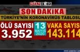 Türkiye'de toplam can kaybı 3 bin 952 oldu...