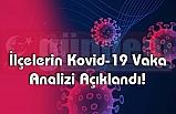 Kovid-19 Vaka Analizi Açıklandı!