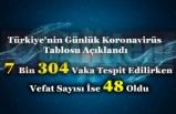 Türkiye'nin GünlükKoronavirüsTablosu Açıklandı