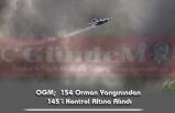 OGM;  154 Orman Yangınından 145'i Kontrol Altına Alındı