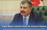 Sağlık Bakanı Fahrettin Koca, Aşı Verilerini Açıkladı