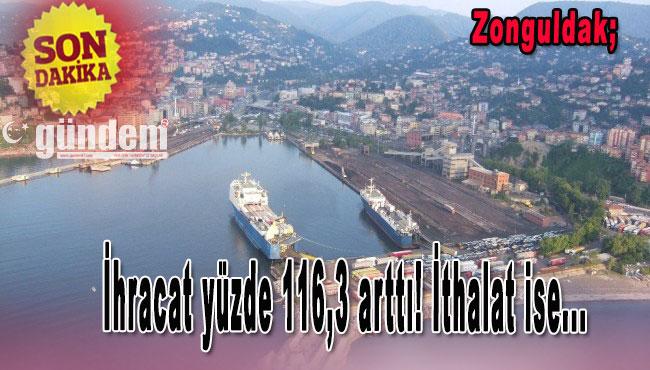 Zonguldak'ta İhracat yüzde 116,3 arttı! İthalat ise..