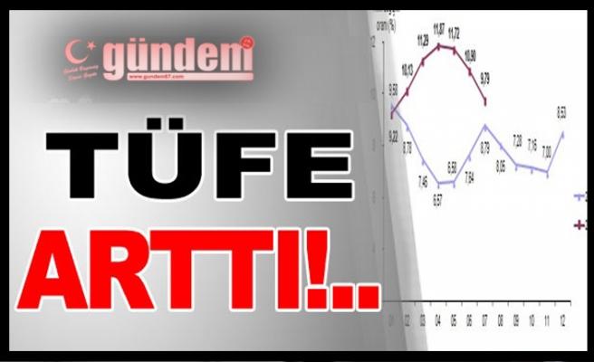 Zonguldak'ta TÜFE arttı!