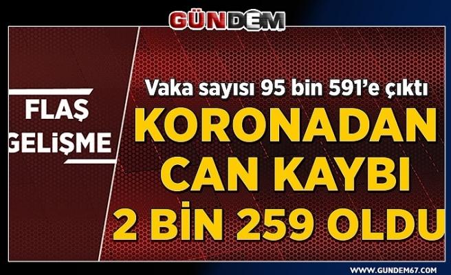 Türkiye'de koronavirüs: 2259 ölüm, 95 bin 591 vaka...