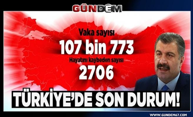 Türkiye'de koronavirüsten can kaybı 2 bin 706'ya yükseldi...