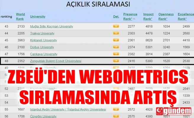 ZBEÜ'DEN WEBOMETRICS SIRLAMASINDA ARTIŞ