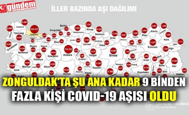 ZONGULDAK'TA ŞU ANA KADAR 9 BİNDEN FAZLA KİŞİ COVID-19 AŞISI OLDU