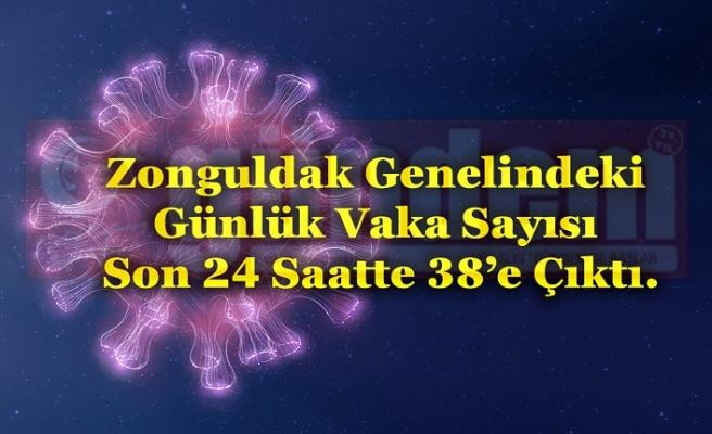 Zonguldak Genelindeki Günlük Vaka Sayısı Son 24 Saatte 38'e Çıktı.