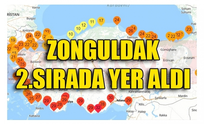 ZONGULDAK 2.SIRADA YER ALDI