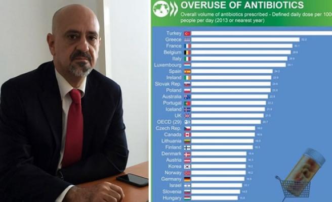 Gereksiz antibiyotik kullanımı hem sağlığı hem de ekonomiyi etkiliyor