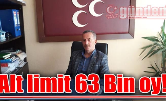 Alt limit 63 Bin oy!