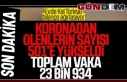 Türkiye'de toplam vaka 23 bin 934'e, can...