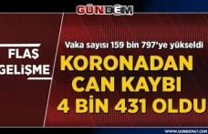 Türkiye'de koronavirüsten can kaybı 4 bin 431'e yükseldi...
