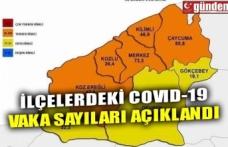 İLÇELERDEKİ COVID-19 VAKA SAYILARI AÇIKLANDI