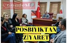 Kadın Gücü Kooperatifi'nden EGD ziyareti