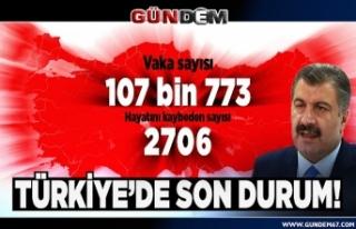 Türkiye'de koronavirüsten can kaybı 2 bin...