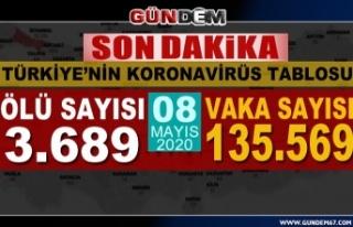 Türkiye'de toplam can kaybı 3 bin 689 oldu