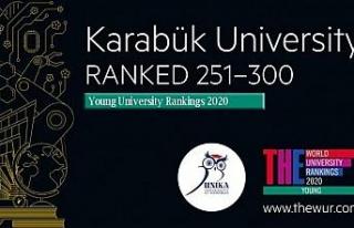 KBÜ, dünyanın en iyi genç üniversiteleri arasında