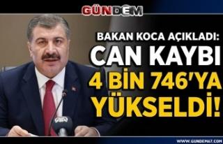 Türkiye'de koronavirüsten toplam can kaybı...