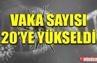 EREĞLİ DEVLET HASTANESİNDE VAKA SAYISI 20'YE...