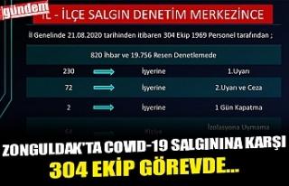 ZONGULDAK'TA COVID-19 SALGININA KARŞI 304 EKİP...