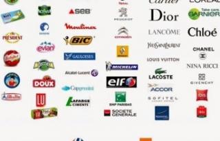 Fransa mallarının tüm listesi