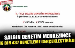 SALGIN DENETİM MERKEZİNCE 16 BİN 437 DENETLEME...
