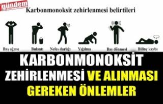 KARBONMONOKSİT ZEHİRLENMESİ ve ALINMASI GEREKEN...