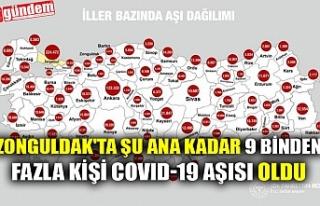 ZONGULDAK'TA ŞU ANA KADAR 9 BİNDEN FAZLA KİŞİ...