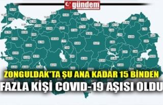 ZONGULDAK'TA ŞU ANA KADAR 15 BİNDEN FAZLA KİŞİ...