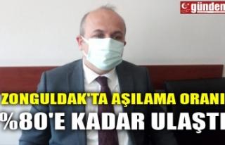 ZONGULDAK'TA AŞILAMA ORANI %80'E KADAR...