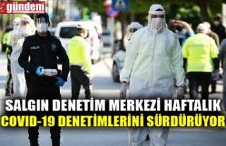 SALGIN DENETİM MERKEZİ HAFTALIK COVID-19 DENETİMLERİNİ...