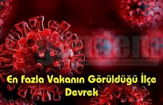 Günlük Koronavirüs Vaka Sayıları Belli Oldu