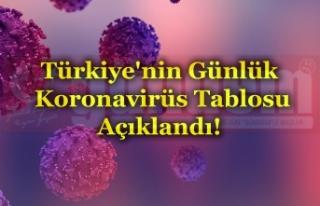 Sağlık Bakanlığı, Türkiye'nin Günlük...