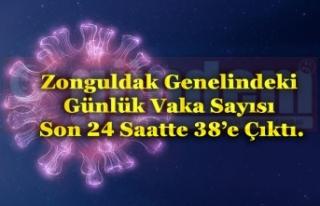 Zonguldak Genelindeki Günlük Vaka Sayısı Son 24...