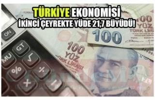 TÜRKİYE EKONOMİSİ İKİNCİ ÇEYREKTE YÜDE 21,7...