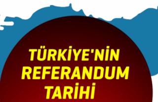 Türkiye'nin referandum karnesi
