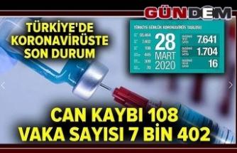 Türkiye'de vaka sayısı 7402'ye, ölü sayısı 108'e yükseldi!
