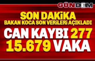 Türkiye'de vaka sayısı 15 bin 679'ye hayatını kaybeden sayısı 277'ye yükseldi
