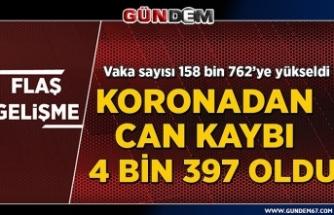 Türkiye'de koronavirüsten can kaybı 4 bin 397'ye yükseldi...