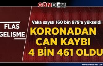 Türkiye'de koronavirüsten can kaybı 4 bin 461'e yükseldi