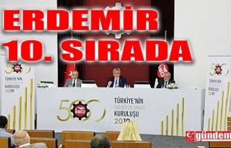 ERDEMİR 10.SIRADA...