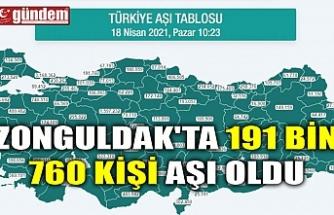 ZONGULDAK'TA 191 BİN 760 KİŞİ AŞI OLDU